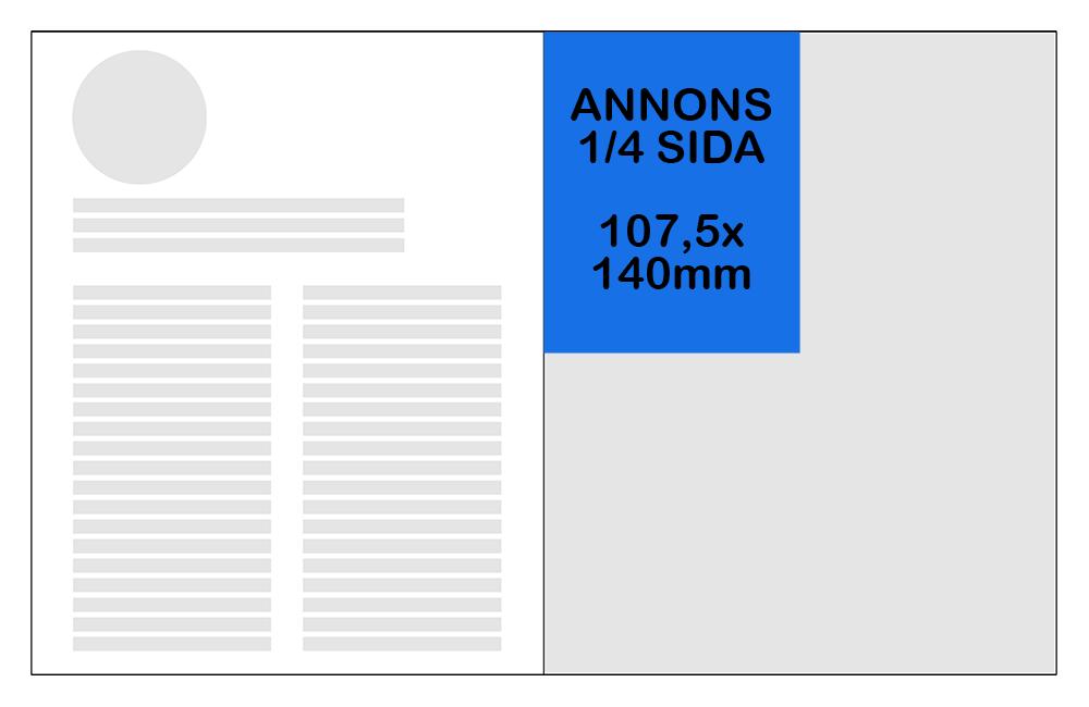 1/4 sida - 3,5 kr/mottagare